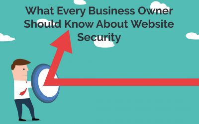 What Every Business Owner Should Know About Website Security